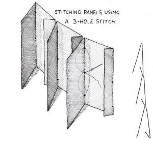 stitching paper panels together